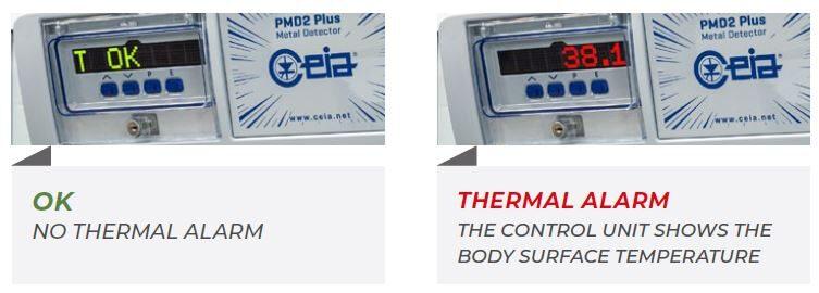 Temperatūras mērīšanas bloks TDU Anti-Covid